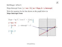 write equations for a line in slope intercept form you