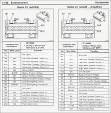 2004 chevy cobalt radio wiring diagram data wiring diagrams \u2022 2008 Chevy Cobalt Fuse Diagram at 07 Chevy Cobalt Stereo Wiring Diagrams