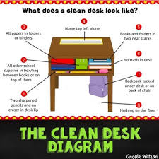 Clean Desk Anchor Chart Mini Lesson Printables For