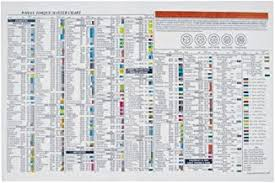 Automotive Wheel Torque Chart Amazon Com Wheel Torque Chart
