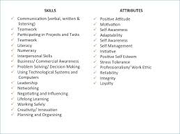 Resume Skill List Best Skills Images On Example Photo Gallery For