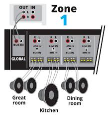 wiring diagrams dual 2 ohm sub wiring crutchfield subwoofer 2 channel amp wiring diagram at Amp Wiring Diagram Crutchfield