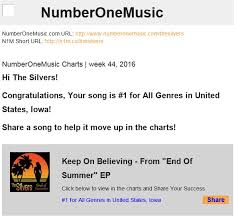 N1m Music Charts Ricky Zero The Silvers Page 6