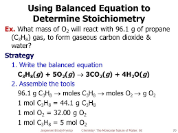 write a balanced equation for the combustion burning of propane