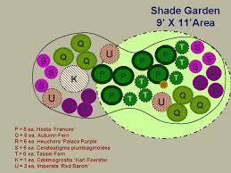 Small Picture Shade Garden Designs Garden ideas and garden design