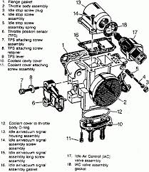 1989 buick century wiring schematic 1989 chevy s10 wiring 1995 Buick Riviera Wiring-Diagram at 1995 Buick Park Avenue Engine Diagram Wiring Schematic