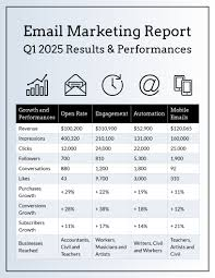 Quarterly Status Report Template Quarterly Report Templates Venngage
