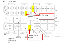 2003 ford expedition fuel pump wiring diagram webtor me 2004 Ford F-150 Fuel Pump Wiring Diagram at Fuel Pump Wiring Diagram 2003 Ford Expedition