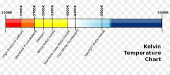 Light Spectrum Kelvin Chart Light Cartoon