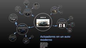 Actuadores en el BMW i8 by Javier Guerrero