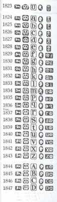 English Silver Marks Marks And Hallmarks Of Sheffield