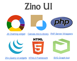 Php Svg Chart Zino Ui Jquery Ui Widgets And Charts Library Jquery Plugins