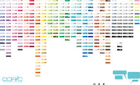 358 Color Chart In 2019 Chart Color Diagram
