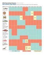 Florida Freshwater Fishing Regulations Chart Saltwater Fishing Regulations Seasons 1st Anniversary