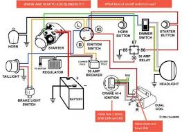basic chopper wiring diagram wiring diagram universal simple wiring diagram