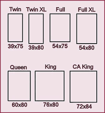 Twin Size Puff Quilt 1 Dimensions Of Twin Quilt Dimensions Of Twin ... & Dimensions Of Twin Bed Quilt Dimensions Of Twin Quilt Bed Sizes Chart  Mattress Bed Sizing Mattress Adamdwight.com