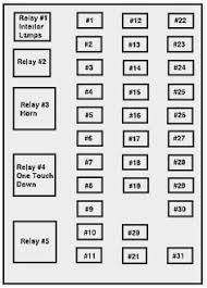 98 ford ranger fuse diagram best of 04 ranger fuse box diagram 26 98 ford ranger fuse diagram pleasant 98 ford ranger fuse box diagram 98 mercury grand marquis