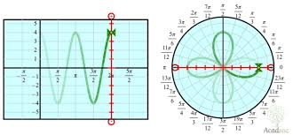 help in solving trigonometry problems trigonometry knowledge