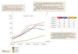 Line Chart Template For Word Chart Maker For Presentations
