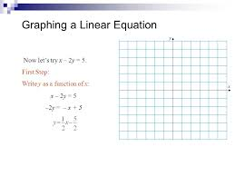 5 graphing a linear equation
