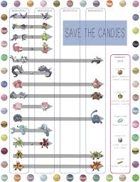 Pokemon Go Candy Evolution Chart Save Your Candies Pokemon Go Evolution Pokemon Go Cheats