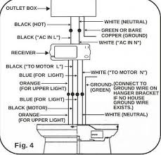 connect ceiling fan to wall switch wiring diagram collection rh galericanna com ceiling fan wiring diagram 2 switches ceiling fan wiring diagram 2 switches