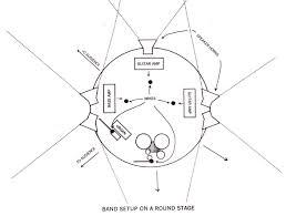 Band stage setup diagram full size