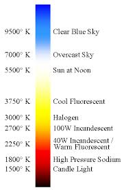 4200k Color Chart Kelvin Ratings And Colour Temperatures For Xenon Hid Bulbs