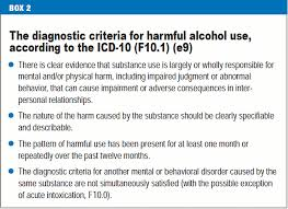 Alcoholic Behavior Patterns Relationships Cool Alcohol Dependence And Harmful Use Of Alcohol Diagnosis And