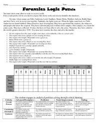 Ways to Do a Case Study   wikiHow