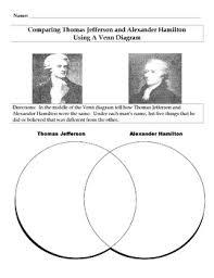 Jefferson Vs Hamilton Venn Diagram Compare Contrast Chart Thomas Jefferson Alexander Hamilton Info