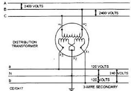 figure 4 17 single phase transformer connected to give 120 240 1 Line Single Phase Transformer Wiring Diagram single phase transformer connected to give 120 240 volt three wire single phase service transformer secondary coils are connected in series ungrounded Single Phase Transformer Connections