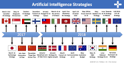 Image result for india national ai amandeep