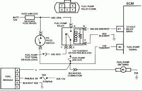 wiring diagram s the wiring diagram i have a 89 chevy s10 blazer the 4 3 tbi that will not wiring