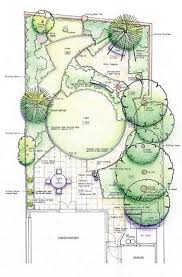 garden design plans. Delighful Plans Designing A Garden Layout Design Plans Process Helen  Shaw Designer349 X 531 Intended W
