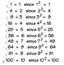 Perfect Squares Chart 1 25 Numbers Square Roots In Depth