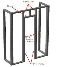 How to frame a closet Corner How To Build Coat Closet Framing The Door Diy Disaster Avoidance Diy Disaster Avoidance How To Build Coat Closet Framing The Door