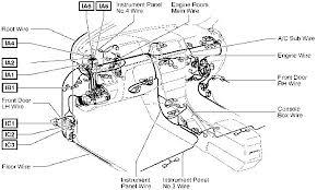2004 corolla fuse box location wiring diagrams schematics 2007 toyota corolla fuse box location charming 2013 dodge avenger interior fuse box location pictures 2006 highlander fuse box 2007 corolla fuse