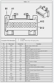 2002 chevy cavalier wiring harness diagram unique 2001 chevy 2002 chevy cavalier wiring harness diagram elegant top 2005 impala engine wiring harness diagram masterplan of