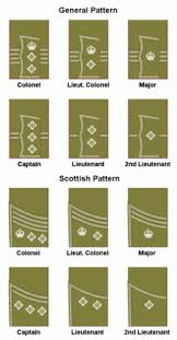 Military Insignia Chart British Army Officer Rank Insignia Wikipedia