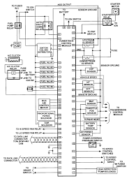 2000 chrysler cirrus lxi wiring diagram it off now wont start back ok here are a couple diagrams