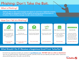 You Into To Avoid Tips Turbotax Lured Phishing Help Season Being qxw4XP7n