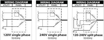 single pha motor wiring diagrams drjanedickson com single pha motor wiring diagrams 1 phase motor wiring wiring diagrams click compressor wiring diagram single