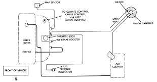 1990 jeep vacuum diagram wiring diagram site 1995 jeep yj vacuum diagram data wiring diagram 1990 jeep wrangler vacuum diagram 1990 jeep vacuum diagram