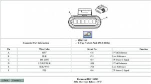 wiring diagram 6 pin chevy throttle body readingrat net Throttle Body Wiring Diagram ls2 throttle body harness adapters performancetrucks forums,wiring diagram ,wiring diagram 6 pin ls2 throttle body wiring diagram