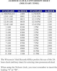 12 13 Minutes To Decimal Conversion Chart Lasweetvida Com