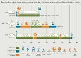 Fact Sheet High Speed Rail Development Worldwide White