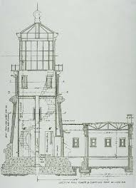 Architectural Drawing Lighthouse Http Www