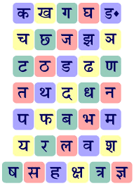 Sanskrit Varnamala Chart With Pictures Pdf 80 Abiding Hindi Letters Chart With Pictures