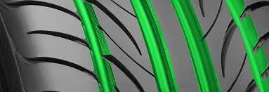 Measuring Tread Depth How To Check Tread Depth Discount Tire